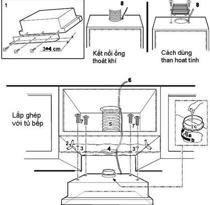 Kiến thức toàn tập về máy hút mùi bếp ảnh 2