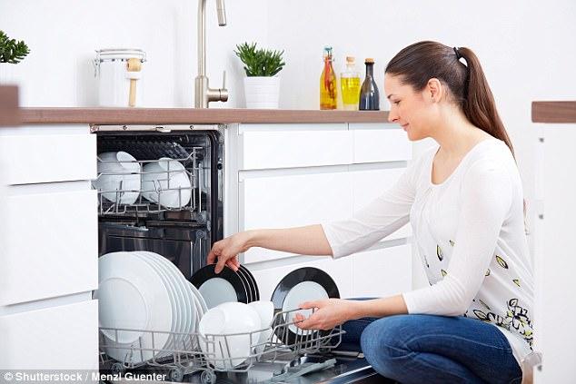 Máy rửa bát Teka sử dụng như thế nào? Hướng dẫn sử dụng chi tiết